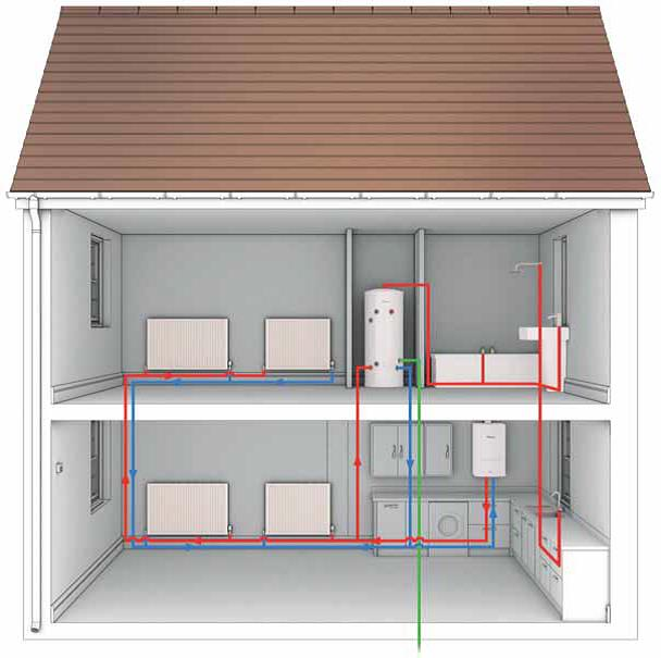 Central Heating And Unvented Storage System